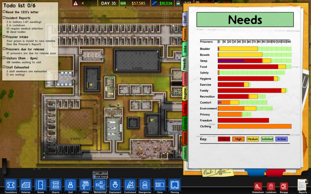 PA_Prisoner_Needs