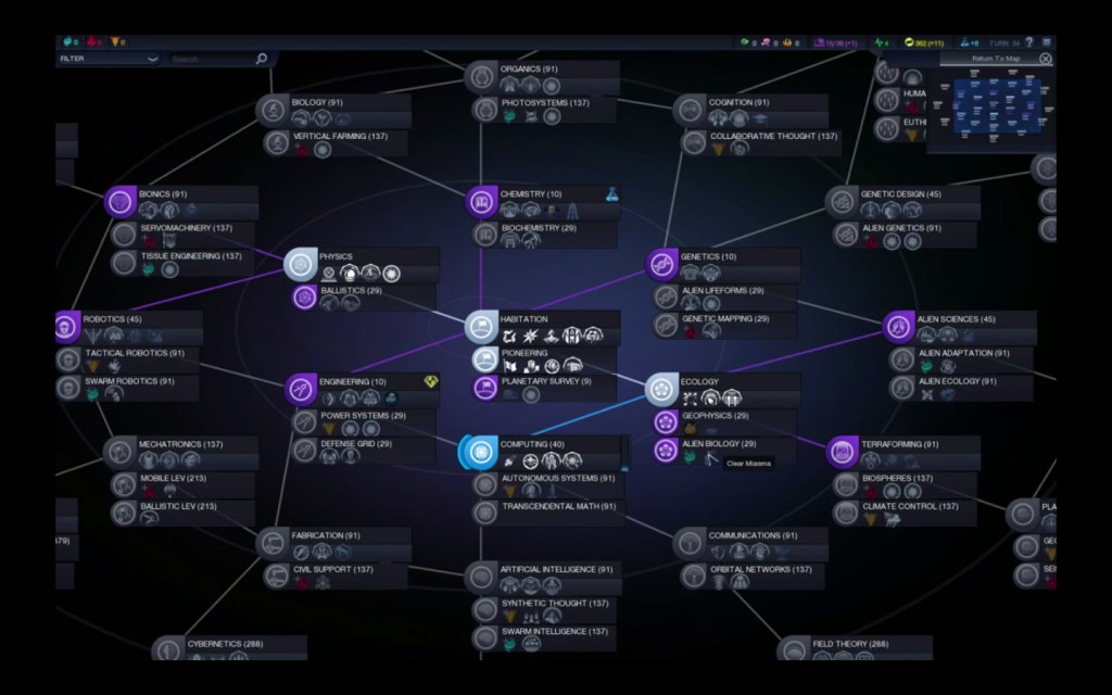 Civilization: Beyond Earth replaces the old linear Tech Tree with a non-linear Tech Web.