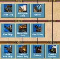 Age of Empires II depicts naval technology as a series of incremental improvements.