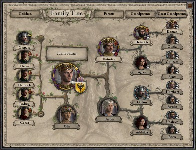 Since you play as a dynasty rather than a single character, it is often wise to make choices that benefit your heirs rather than yourself.