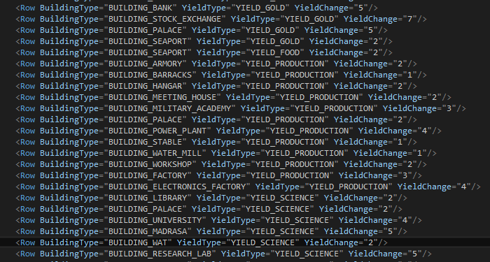 An excerpt from the Civilization VI file Buildings.xml viewed inside ModBuddy modding software.