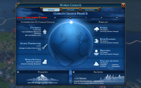 Screenshot of Civilization VI: Gathering Storm showing the world climate screen.
